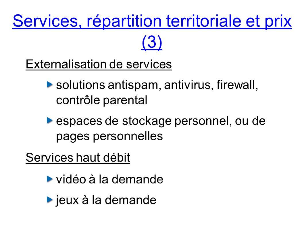 Services, répartition territoriale et prix (3) solutions antispam, antivirus, firewall, contrôle parental espaces de stockage personnel, ou de pages personnelles Externalisation de services Services haut débit vidéo à la demande jeux à la demande