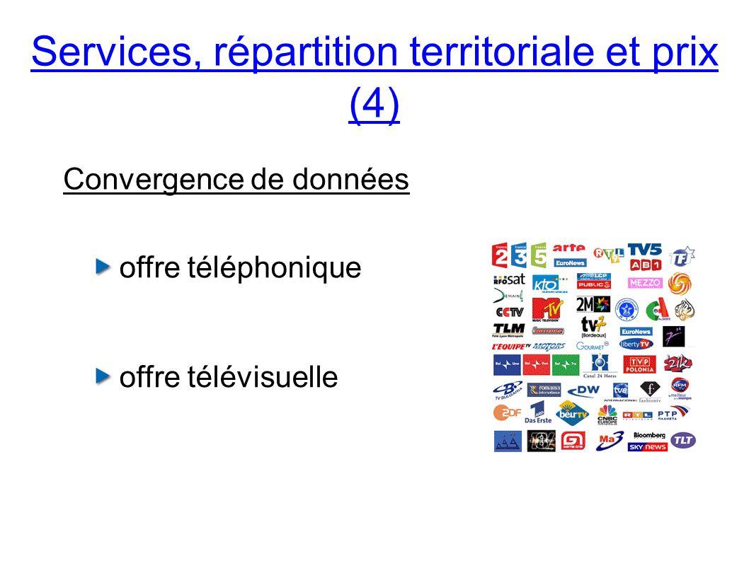 Services, répartition territoriale et prix (4) offre téléphonique Convergence de données offre télévisuelle