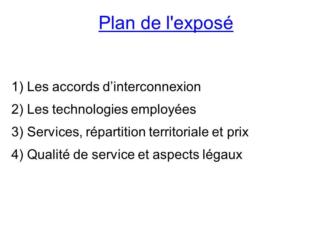 Plan de l exposé 1) Les accords dinterconnexion 2) Les technologies employées 3) Services, répartition territoriale et prix 4) Qualité de service et aspects légaux