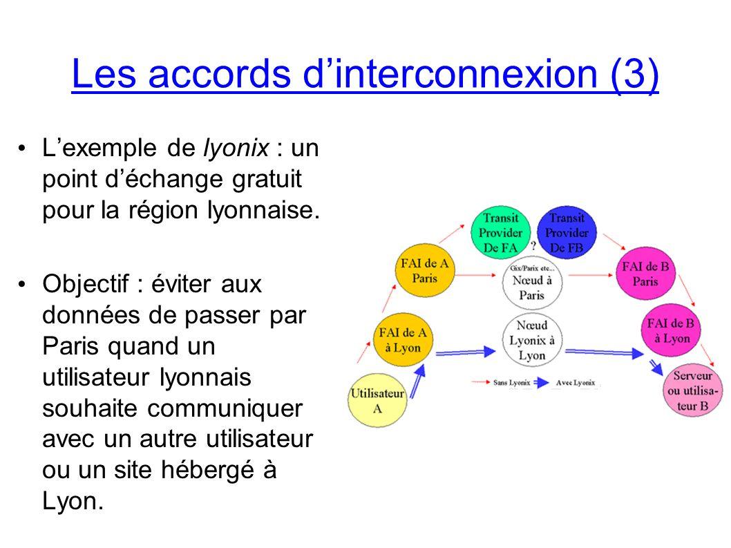 Lexemple de lyonix : un point déchange gratuit pour la région lyonnaise.