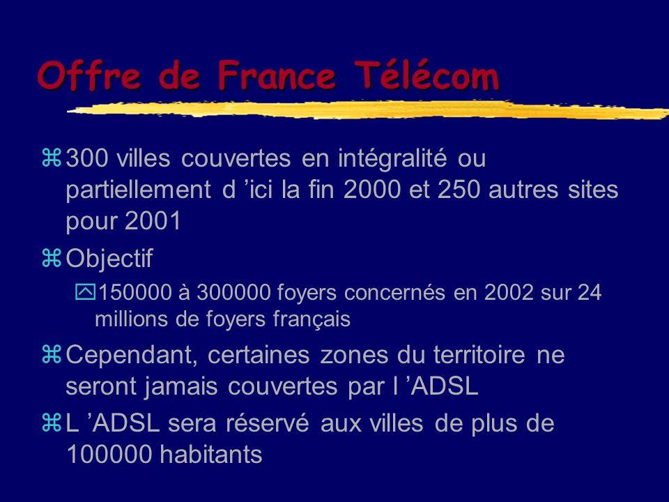 Offre de France Télécom 300 villes couvertes en intégralité ou partiellement d ici la fin 2000 et 250 autres sites pour 2001 Objectif 150000 à 300000