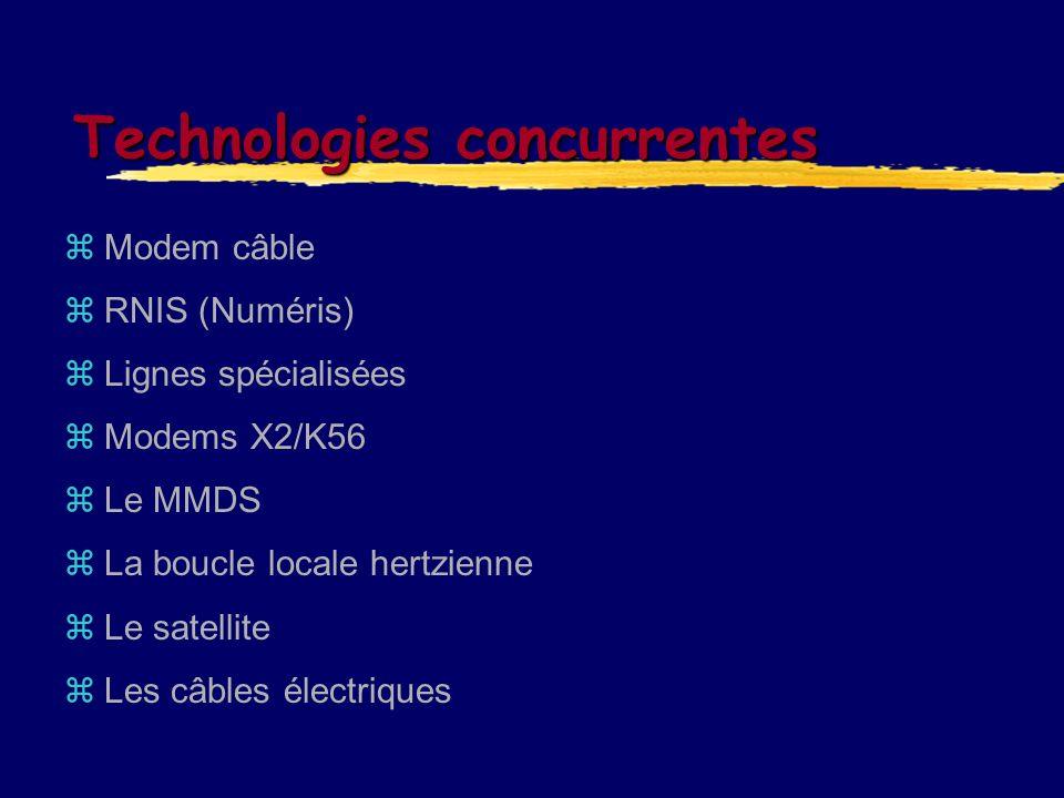 Technologies concurrentes Modem câble RNIS (Numéris) Lignes spécialisées Modems X2/K56 Le MMDS La boucle locale hertzienne Le satellite Les câbles éle
