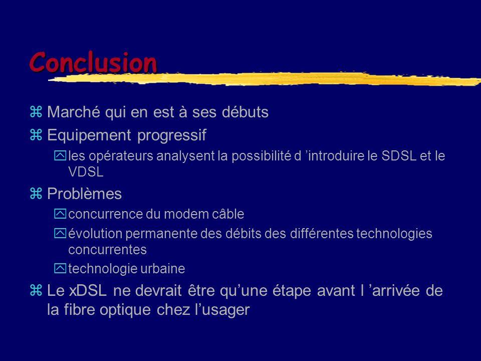 Conclusion Marché qui en est à ses débuts Equipement progressif les opérateurs analysent la possibilité d introduire le SDSL et le VDSL Problèmes conc