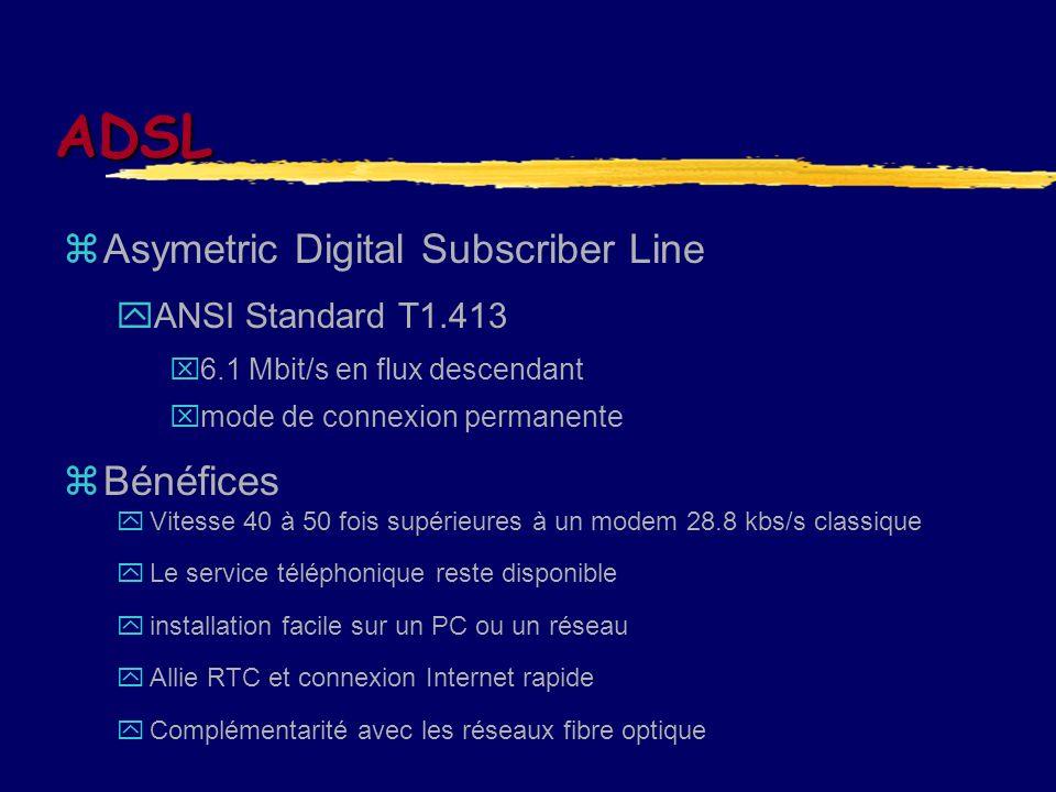 ADSL Asymetric Digital Subscriber Line ANSI Standard T1.413 6.1 Mbit/s en flux descendant mode de connexion permanente Bénéfices Vitesse 40 à 50 fois