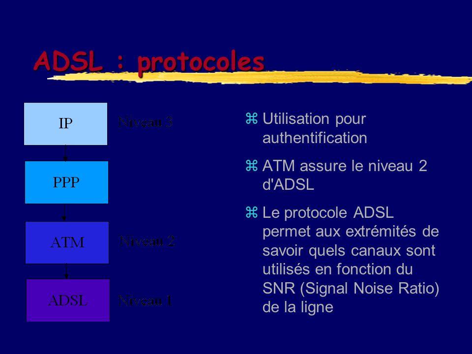 ADSL : protocoles Utilisation pour authentification ATM assure le niveau 2 d'ADSL Le protocole ADSL permet aux extrémités de savoir quels canaux sont