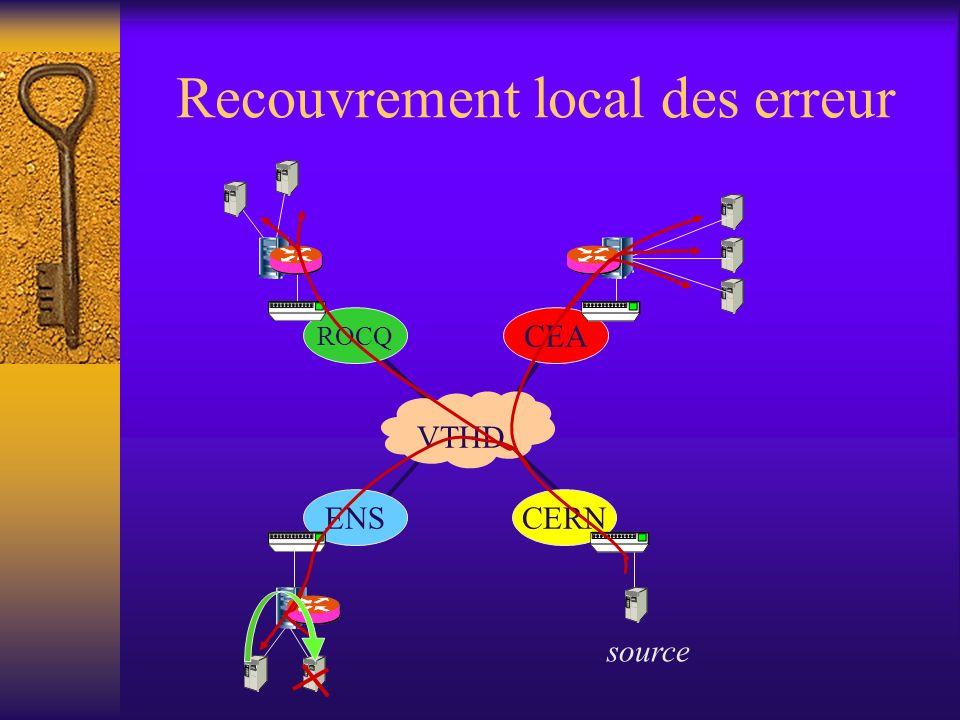 Recouvrement local des erreur ENSCERN CEA ROCQ VTHD source