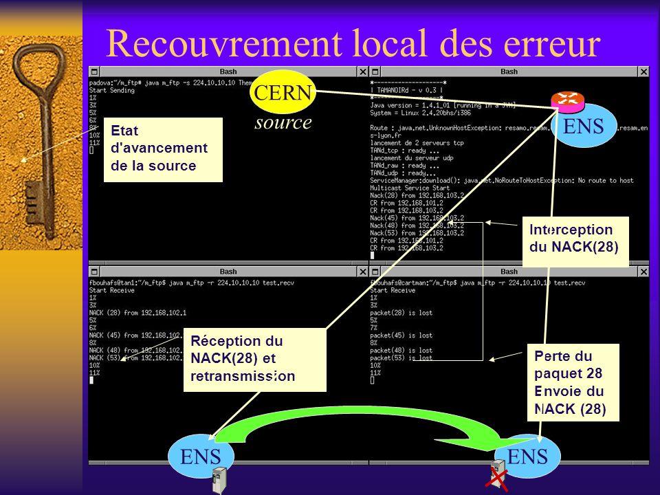 Recouvrement local des erreur Etat d avancement de la source Perte du paquet 28 Envoie du NACK (28) Interception du NACK(28) source CERN ENS Réception du NACK(28) et retransmission