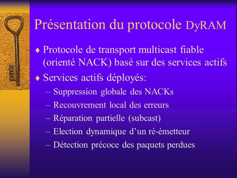 Présentation du protocole DyRAM Protocole de transport multicast fiable (orienté NACK) basé sur des services actifs Services actifs déployés: –Suppression globale des NACKs –Recouvrement local des erreurs –Réparation partielle (subcast) –Election dynamique dun ré-émetteur –Détection précoce des paquets perdues