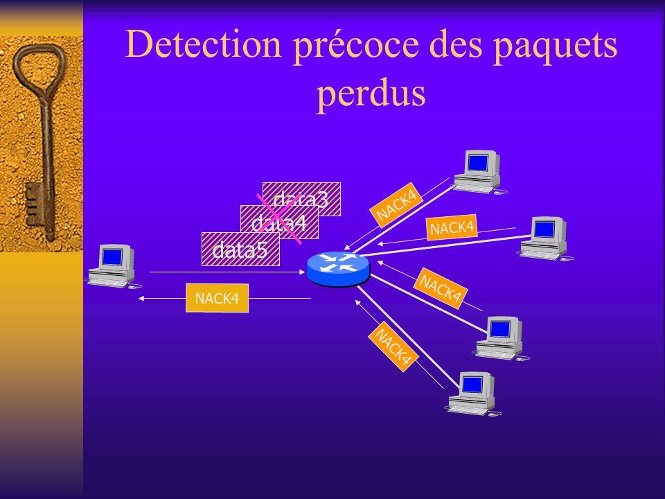 Detection précoce des paquets perdus NACK4 data3 data4 data5