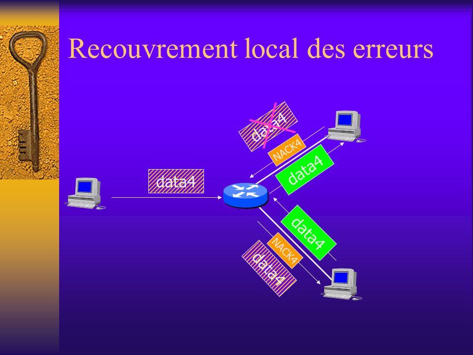 Recouvrement local des erreurs NACK4 data4