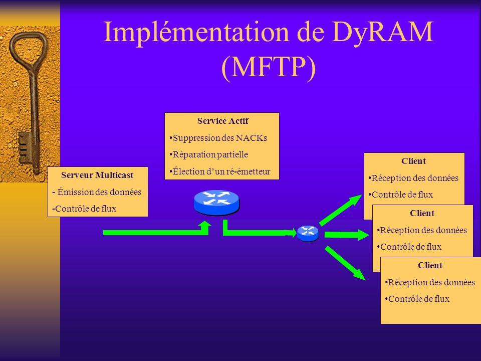 Implémentation de DyRAM (MFTP) Serveur Multicast - Émission des données -Contrôle de flux Service Actif Suppression des NACKs Réparation partielle Élection dun ré-émetteur Client Réception des données Contrôle de flux Client Réception des données Contrôle de flux Client Réception des données Contrôle de flux