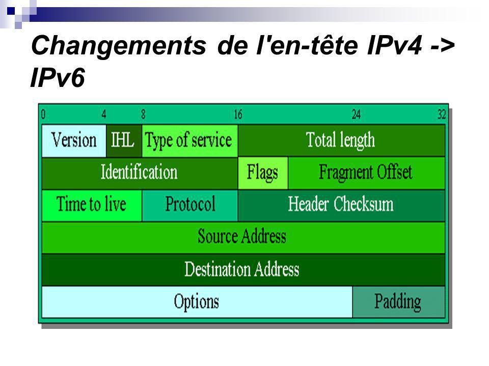 Accès au réseau IPv6 Deux techniques (transitoires) 6to4 Une machine demande l@IPv6 de son correspondant au serveur DNS La machine émet un paquet vers cette destination Les paquets 6to4 sont routés vers un routeur tunnelier 6to4 L@IPv6 de destination est analysée et trouve l@IPv4 de lautre extrémité du tunnel Le paquet est reçu de lautre extrémité qui retire lencapsulation IPv4 et le route normalement vers sa destination