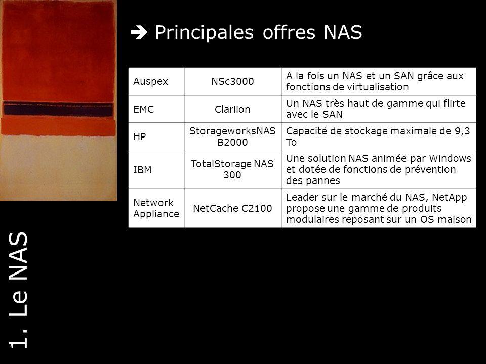 14 1. Le NAS Principales offres NAS AuspexNSc3000 A la fois un NAS et un SAN grâce aux fonctions de virtualisation EMCClariion Un NAS très haut de gam