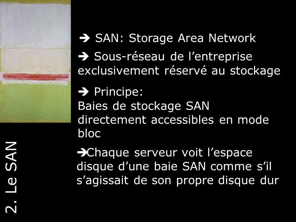 16 2. Le SAN SAN: Storage Area Network Sous-réseau de lentreprise exclusivement réservé au stockage Chaque serveur voit lespace disque dune baie SAN c