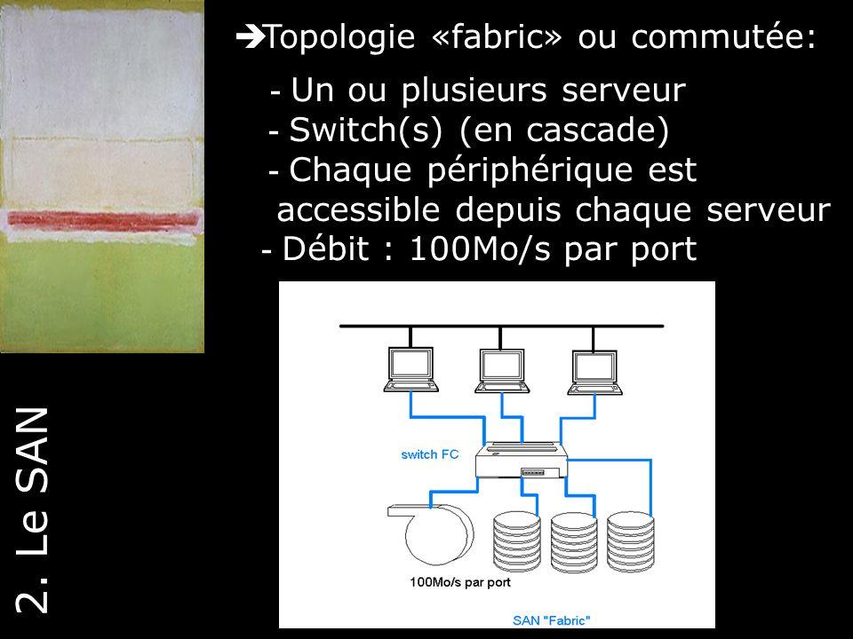 20 2. Le SAN Topologie «fabric» ou commutée: - Un ou plusieurs serveur - Switch(s) (en cascade) - Chaque périphérique est __accessible depuis chaque s