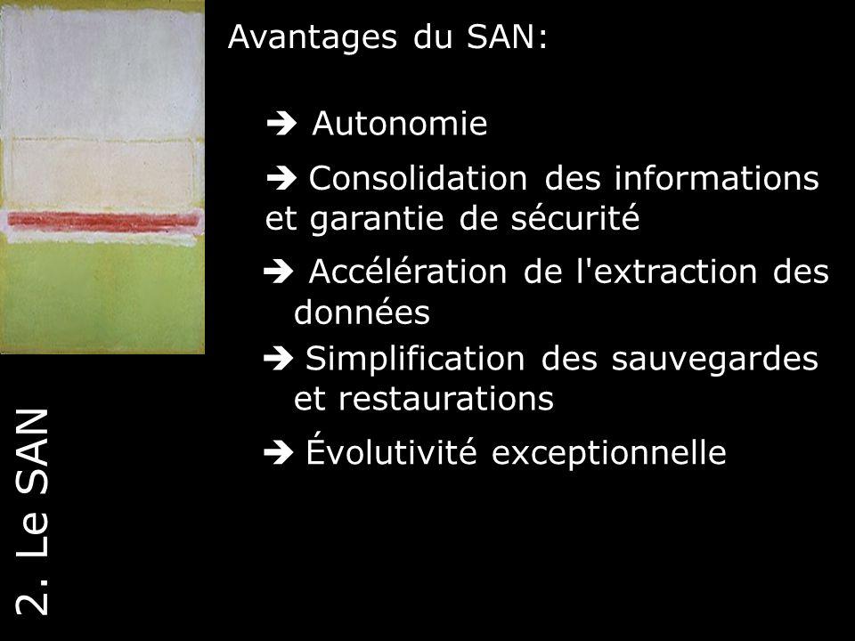 21 2. Le SAN Avantages du SAN: Consolidation des informations et garantie de sécurité Accélération de l'extraction des données Simplification des sauv