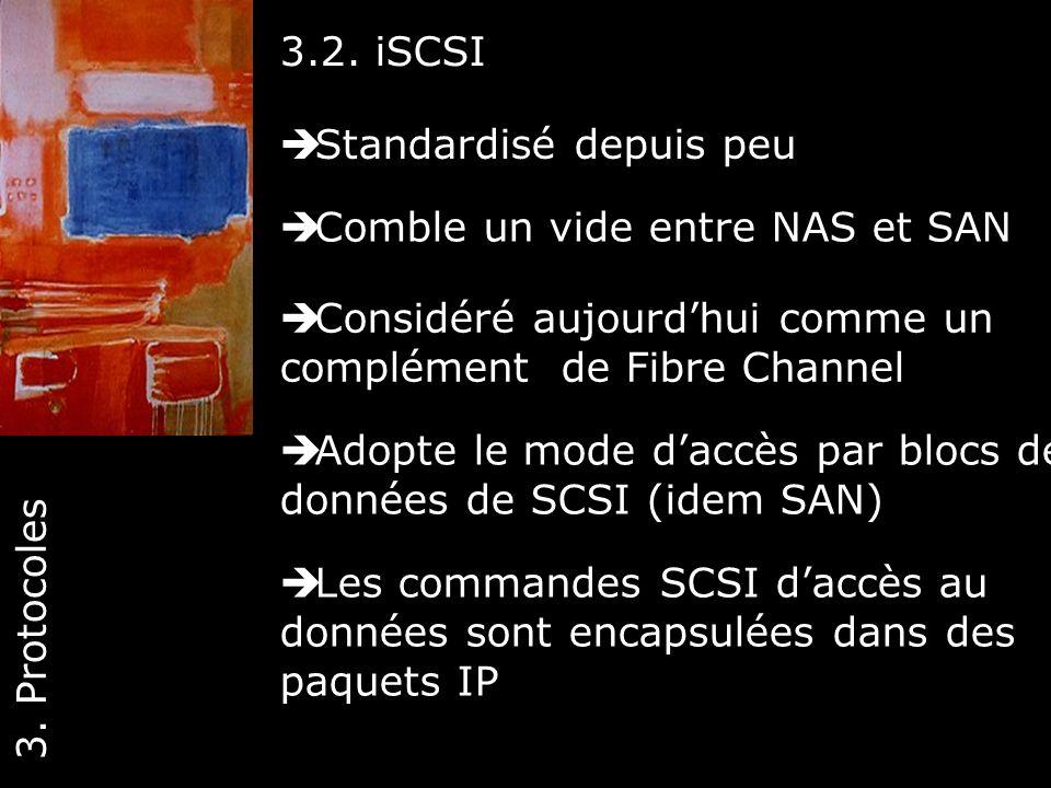 29 Standardisé depuis peu Comble un vide entre NAS et SAN 3. Protocoles 3.2. iSCSI Adopte le mode daccès par blocs de données de SCSI (idem SAN) Les c