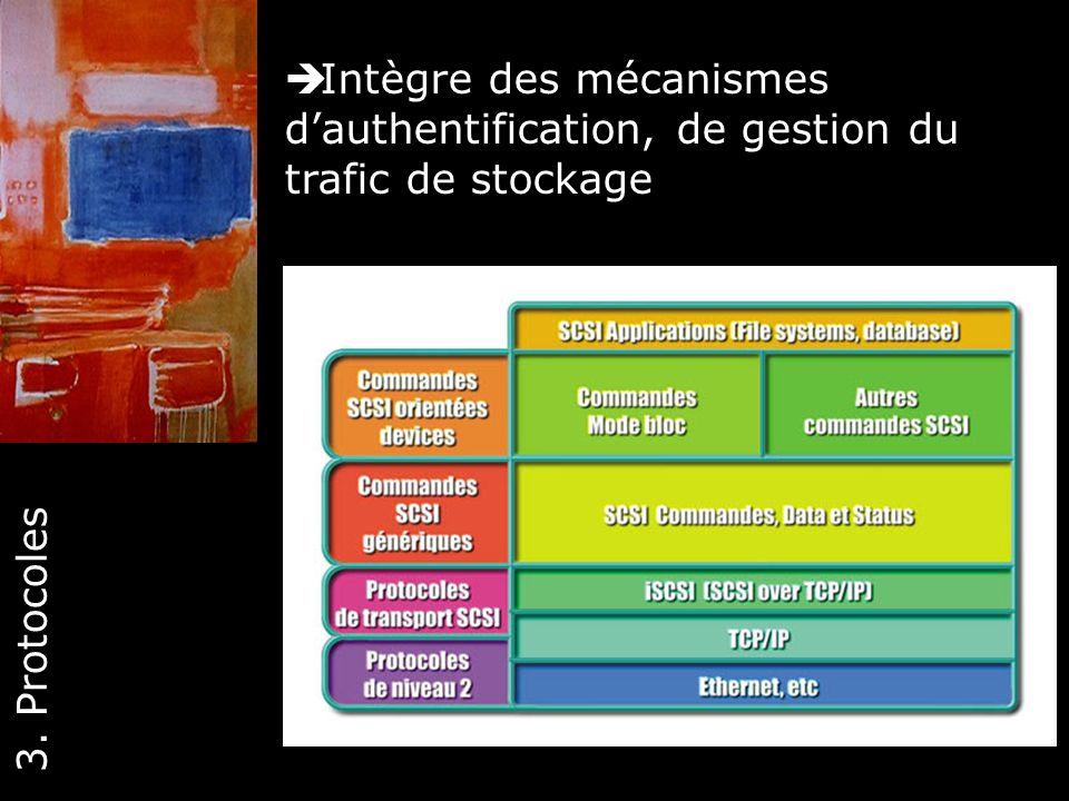 30 3. Protocoles Intègre des mécanismes dauthentification, de gestion du trafic de stockage