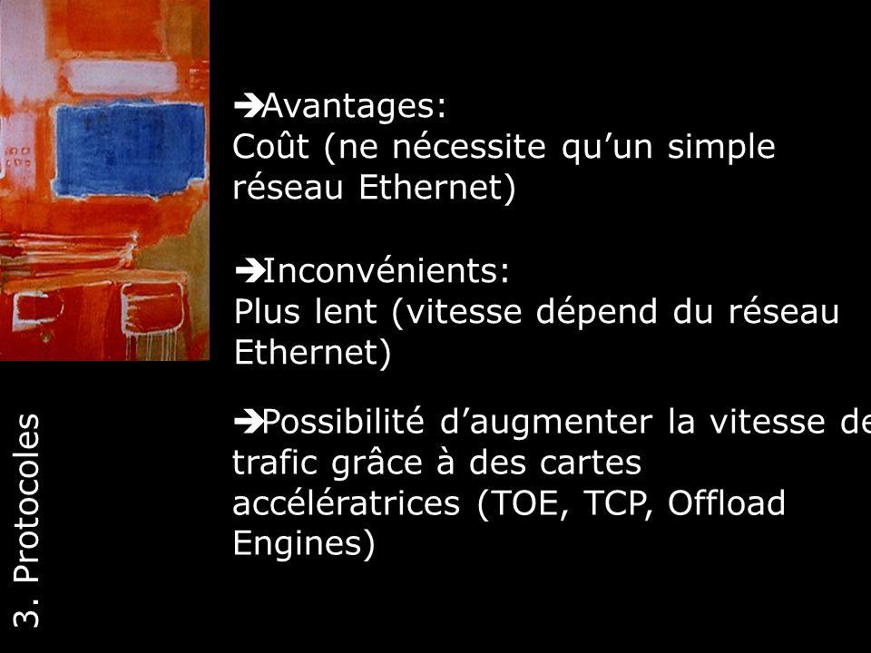 31 3. Protocoles Avantages: Coût (ne nécessite quun simple réseau Ethernet) Inconvénients: Plus lent (vitesse dépend du réseau Ethernet) Possibilité d