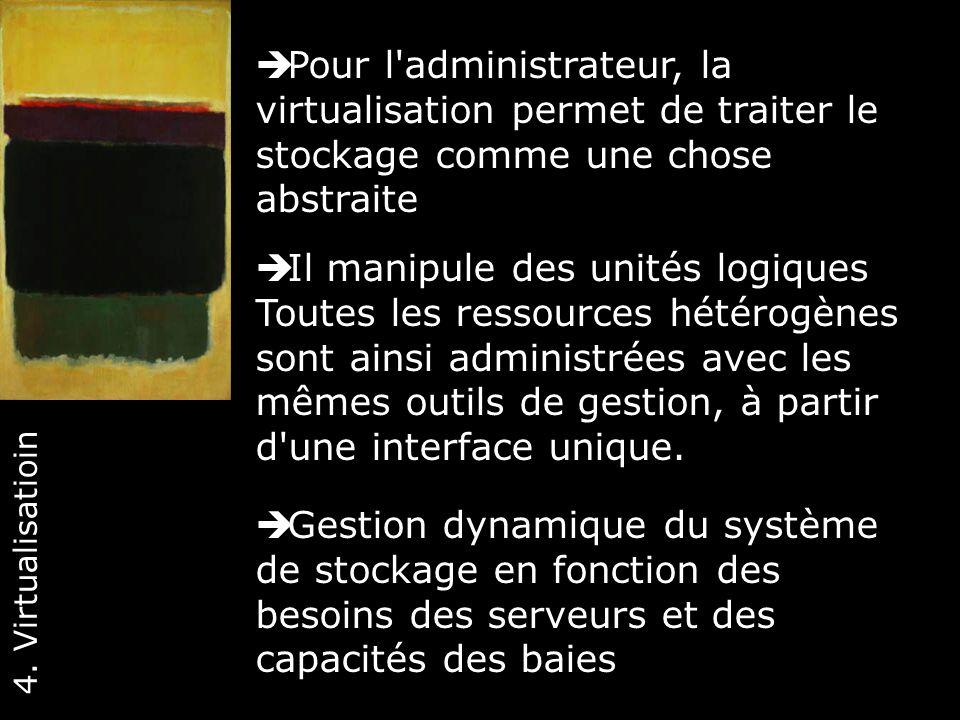35 Gestion dynamique du système de stockage en fonction des besoins des serveurs et des capacités des baies Pour l'administrateur, la virtualisation p
