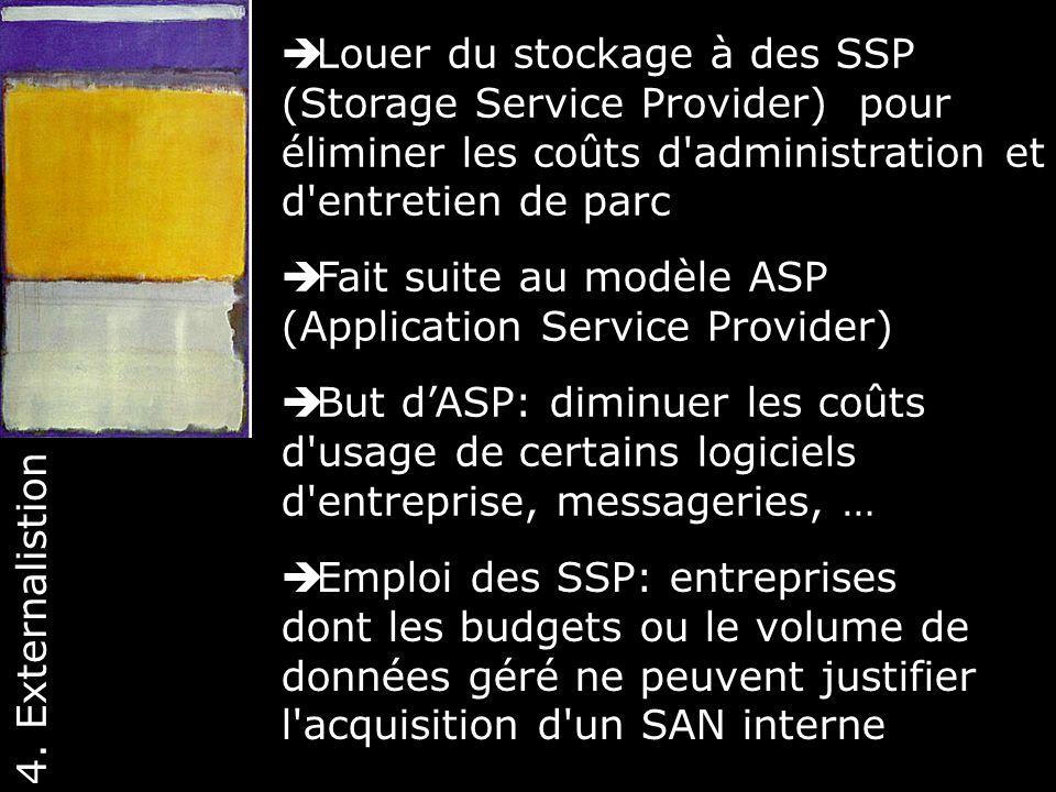 42 Emploi des SSP: entreprises dont les budgets ou le volume de données géré ne peuvent justifier l'acquisition d'un SAN interne Louer du stockage à d