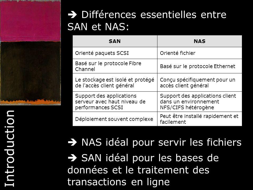 6 Introduction Différences essentielles entre SAN et NAS: SANNAS Orienté paquets SCSIOrienté fichier Basé sur le protocole Fibre Channel Basé sur le p
