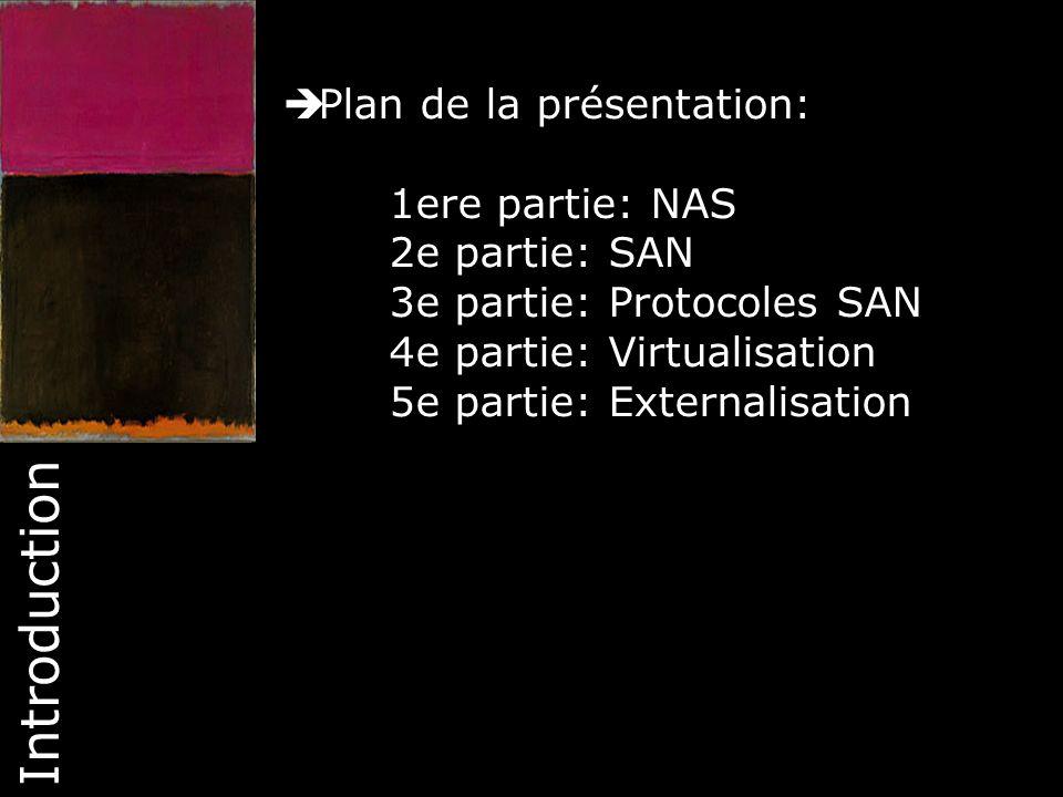 29 Standardisé depuis peu Comble un vide entre NAS et SAN 3.