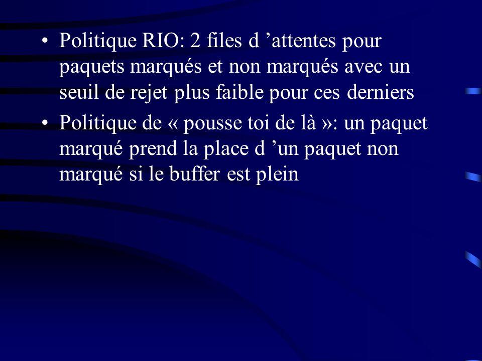 Politique RIO: 2 files d attentes pour paquets marqués et non marqués avec un seuil de rejet plus faible pour ces derniers Politique de « pousse toi d