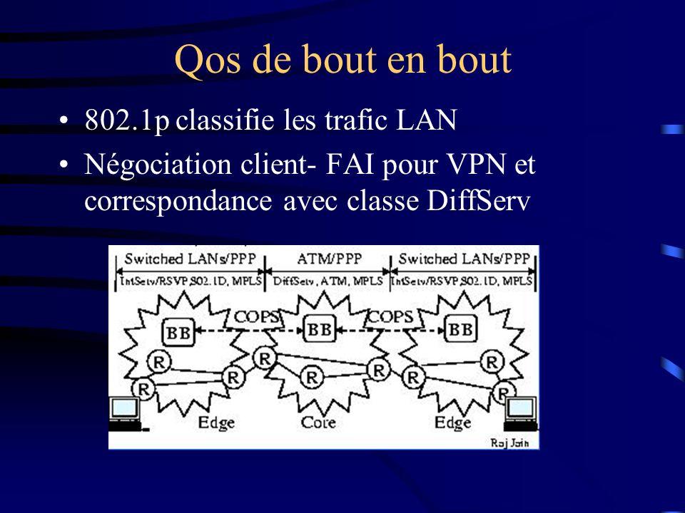 Qos de bout en bout 802.1p classifie les trafic LAN Négociation client- FAI pour VPN et correspondance avec classe DiffServ