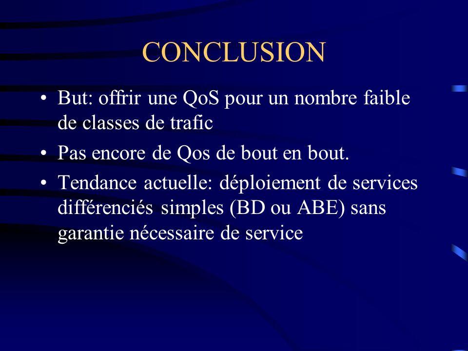 CONCLUSION But: offrir une QoS pour un nombre faible de classes de trafic Pas encore de Qos de bout en bout. Tendance actuelle: déploiement de service