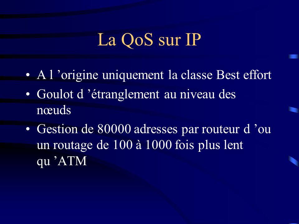 La QoS sur IP A l origine uniquement la classe Best effort Goulot d étranglement au niveau des nœuds Gestion de 80000 adresses par routeur d ou un rou
