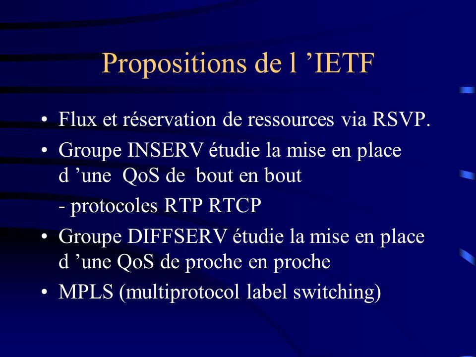 Propositions de l IETF Flux et réservation de ressources via RSVP. Groupe INSERV étudie la mise en place d une QoS de bout en bout - protocoles RTP RT