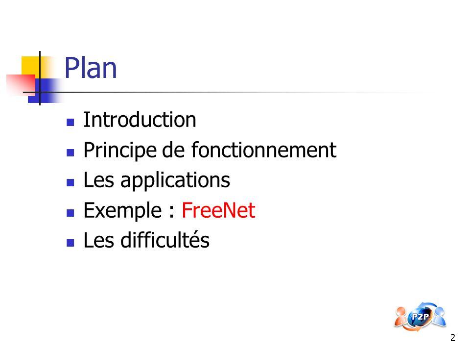 3 Introduction Définition.Explosion de lInternet.