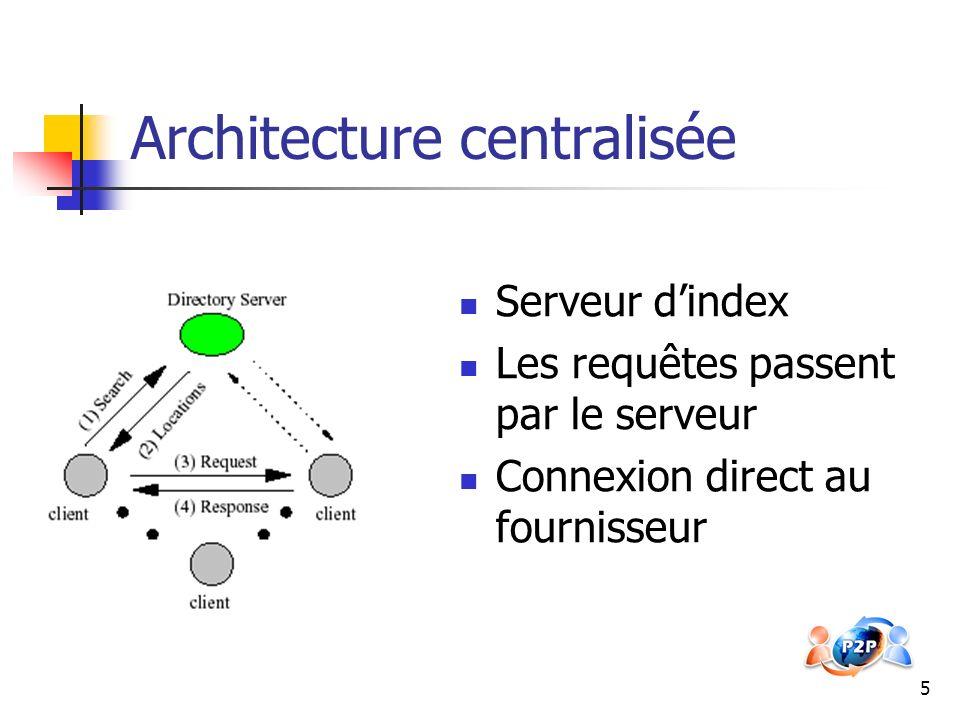 6 Architecture décentralisée Pas de serveur dindex Diffusion de la requête Connexion directe à lhôte