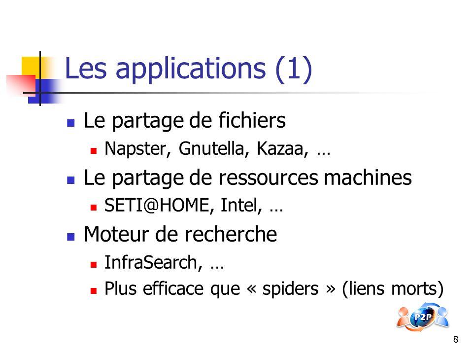 9 Les applications (2) Messagerie instantanée ICQ, NetMeeting, … Le travail collaboratif Groove, NextPage (NXT3), … …