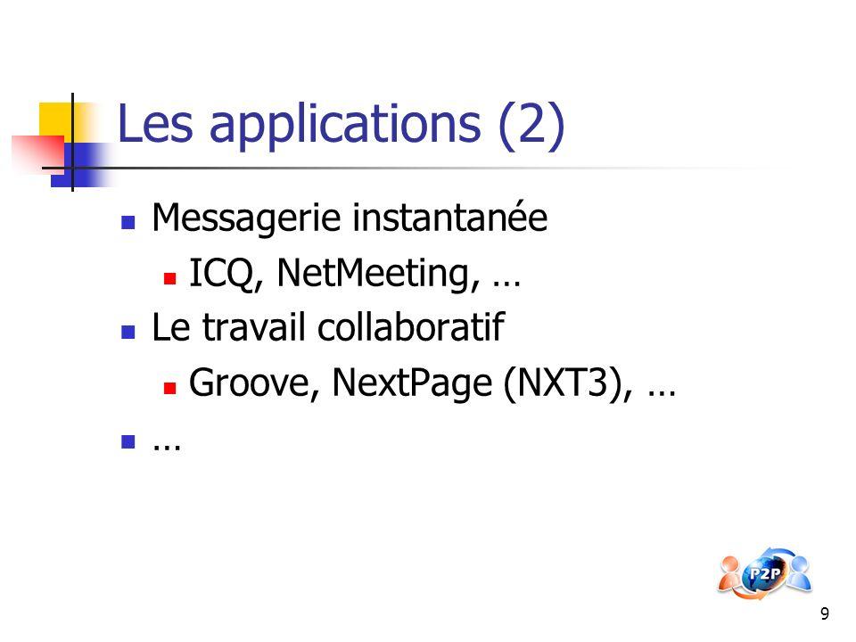 10 Exemple : FreeNet Basé sur une architecture décentralisée But : partage despace de stockage Principe du protocole : Anonymat Réplication et archivage dynamique (cache) Routage dynamique