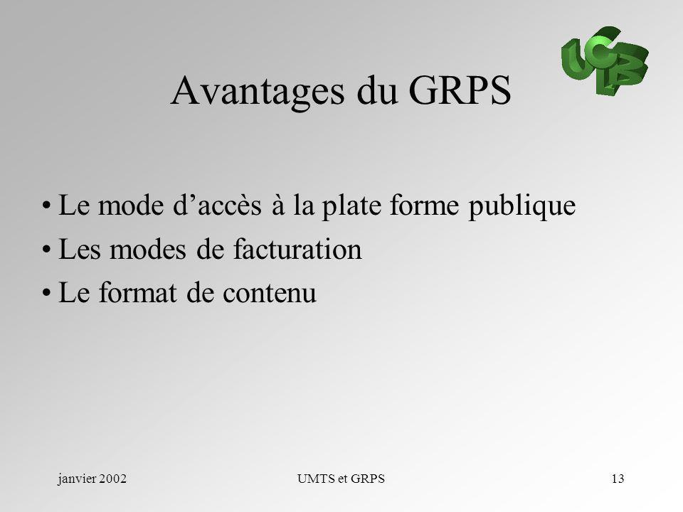 janvier 2002UMTS et GRPS13 Avantages du GRPS Le mode daccès à la plate forme publique Les modes de facturation Le format de contenu