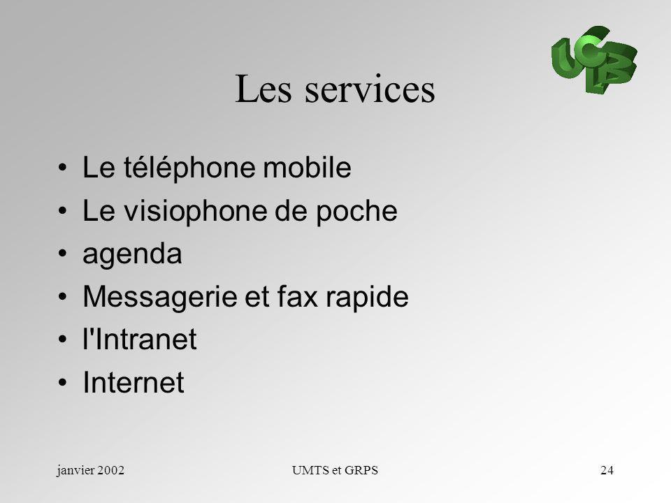 janvier 2002UMTS et GRPS24 Les services Le téléphone mobile Le visiophone de poche agenda Messagerie et fax rapide l'Intranet Internet