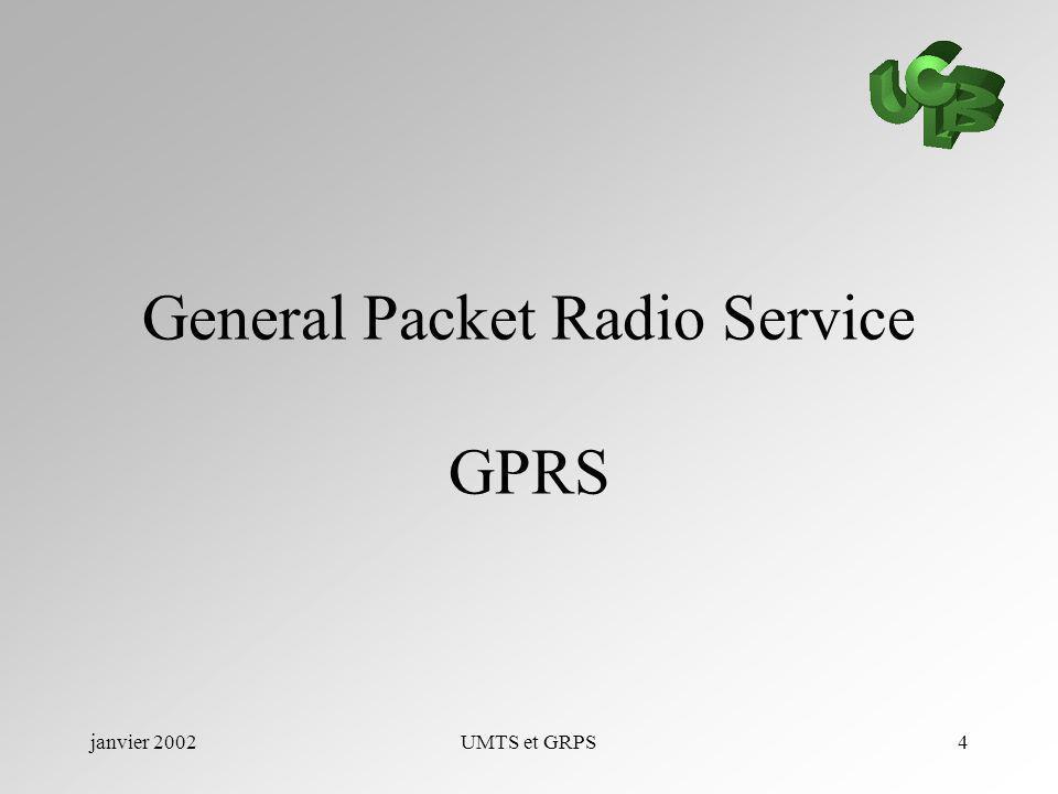 janvier 2002UMTS et GRPS5 Le GSM Bande de fréquence de 890 à 960 Mhz diviser en 248 porteuse espace de 200 kHz partage de la bande par Frequency Division Multiple Access (FDMA).