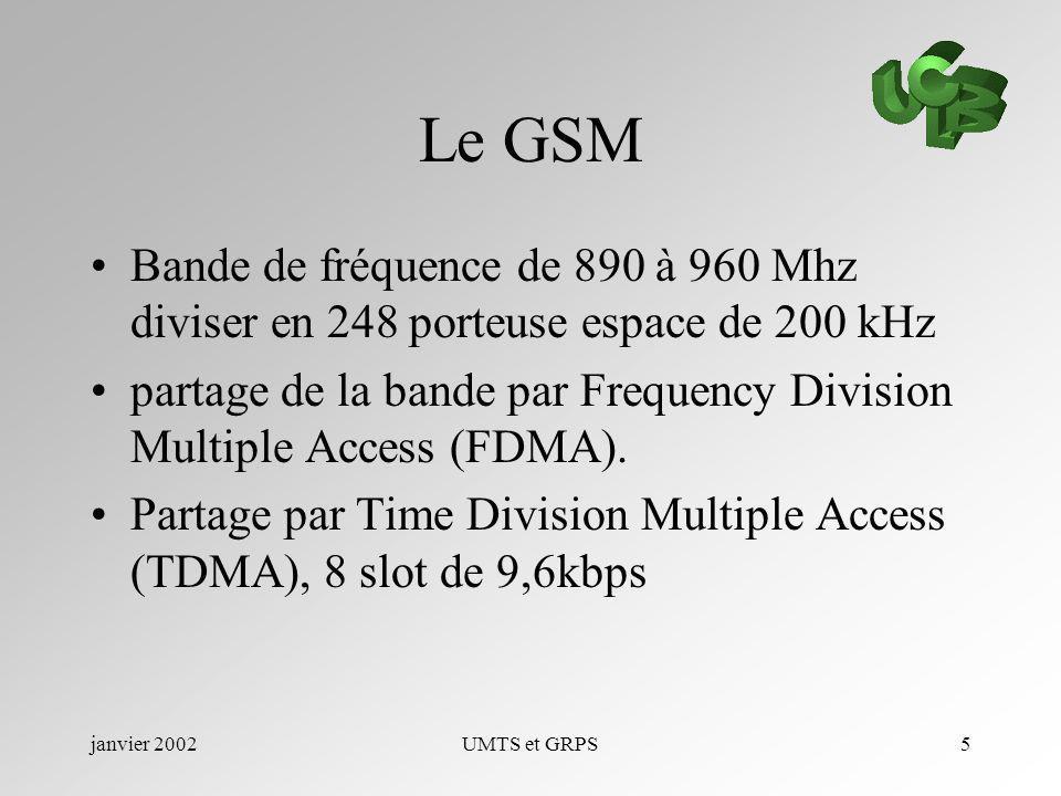 janvier 2002UMTS et GRPS5 Le GSM Bande de fréquence de 890 à 960 Mhz diviser en 248 porteuse espace de 200 kHz partage de la bande par Frequency Divis
