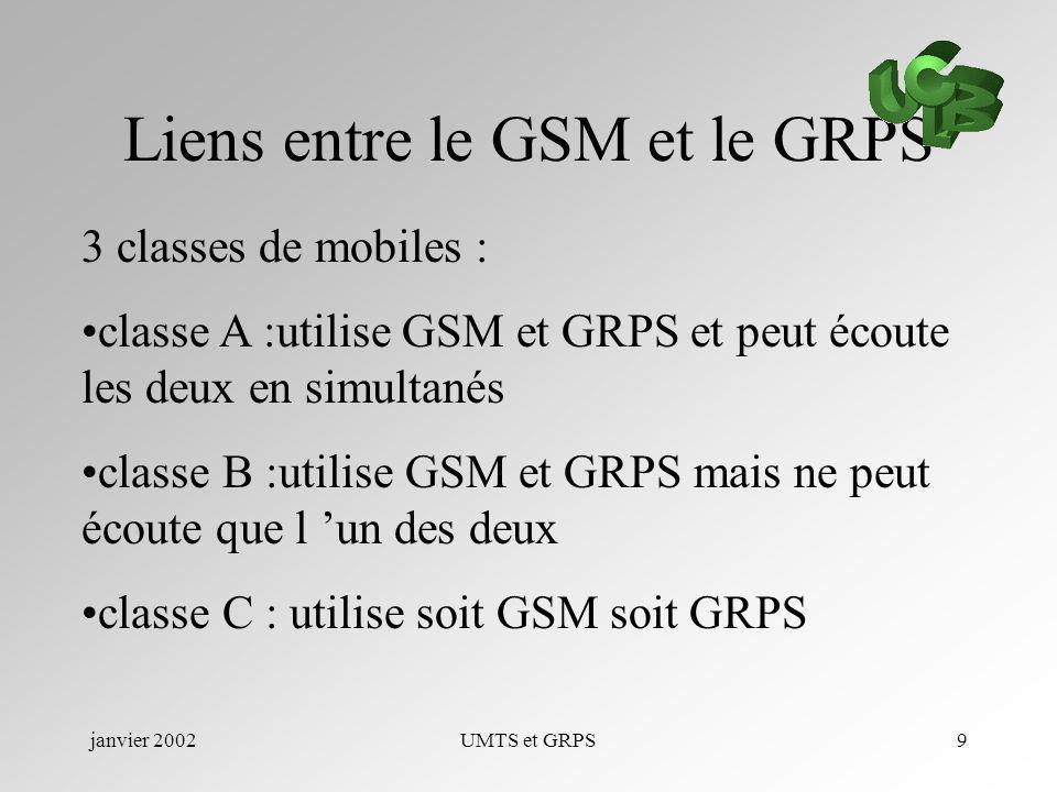 janvier 2002UMTS et GRPS9 Liens entre le GSM et le GRPS 3 classes de mobiles : classe A :utilise GSM et GRPS et peut écoute les deux en simultanés cla