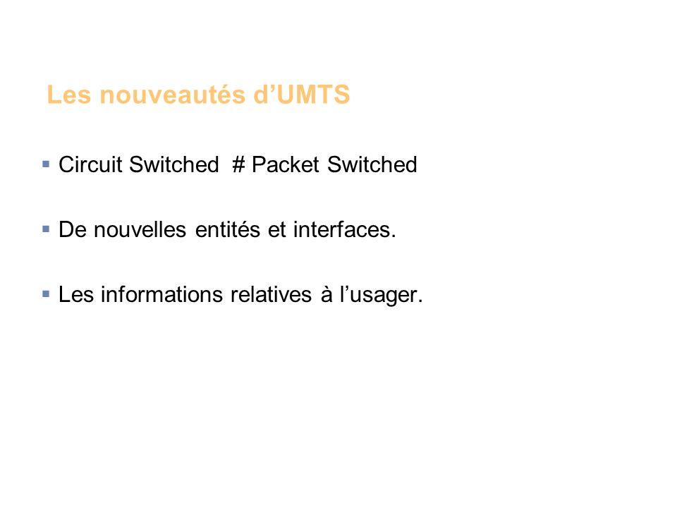 Les nouveautés dUMTS Circuit Switched # Packet Switched De nouvelles entités et interfaces. Les informations relatives à lusager.