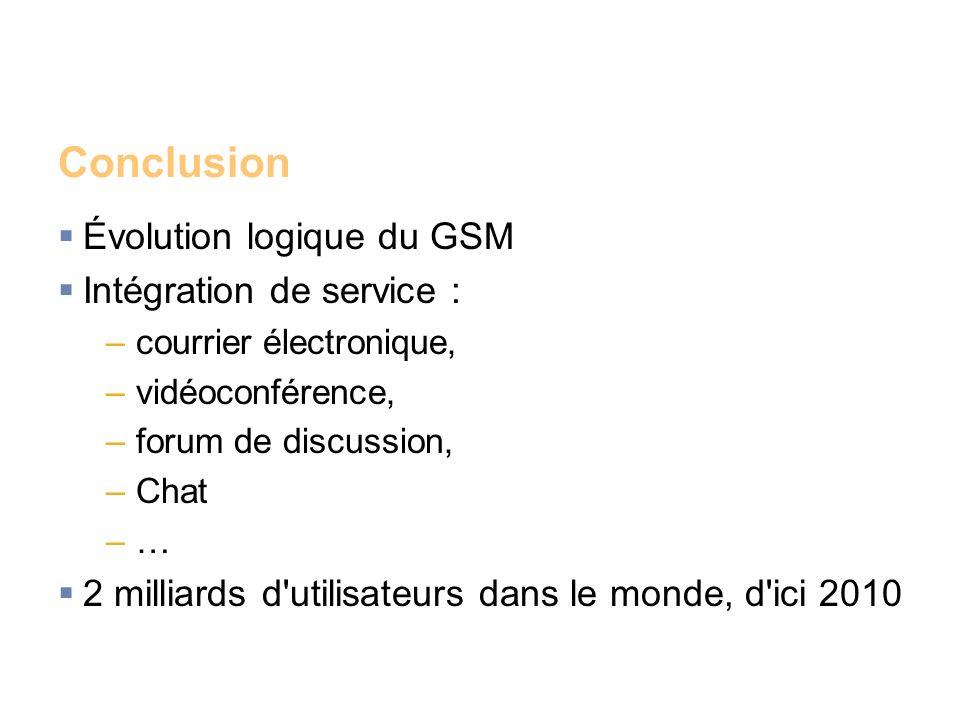 Conclusion Évolution logique du GSM Intégration de service : –courrier électronique, –vidéoconférence, –forum de discussion, –Chat –… 2 milliards d'ut