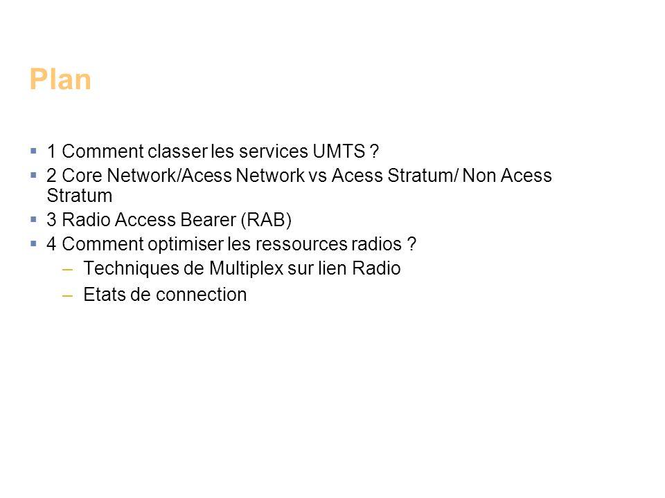 Plan 1 Comment classer les services UMTS ? 2 Core Network/Acess Network vs Acess Stratum/ Non Acess Stratum 3 Radio Access Bearer (RAB) 4 Comment opti