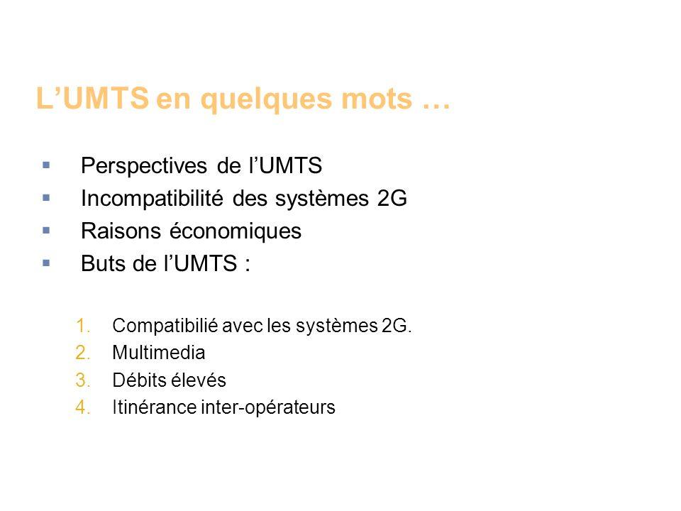 LUMTS en quelques mots … Perspectives de lUMTS Incompatibilité des systèmes 2G Raisons économiques Buts de lUMTS : 1.Compatibilié avec les systèmes 2G