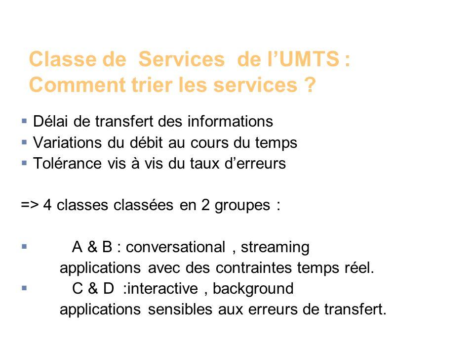 Classe de Services de lUMTS : Comment trier les services ? Délai de transfert des informations Variations du débit au cours du temps Tolérance vis à v