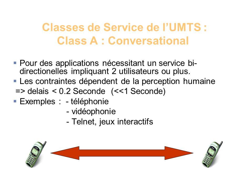 Classes de Service de lUMTS : Class A : Conversational Pour des applications nécessitant un service bi- directionelles impliquant 2 utilisateurs ou pl