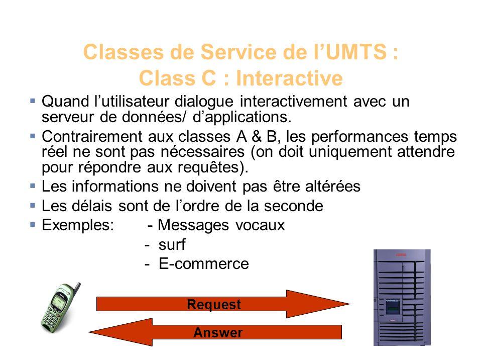 Classes de Service de lUMTS : Class C : Interactive Quand lutilisateur dialogue interactivement avec un serveur de données/ dapplications. Contraireme