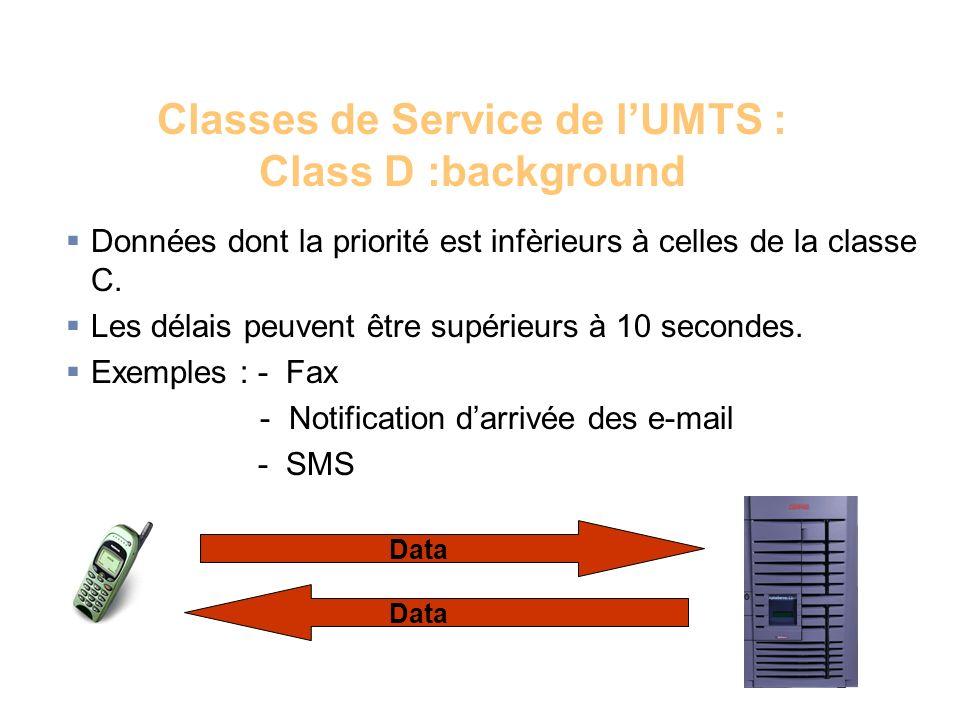 Classes de Service de lUMTS : Class D :background Données dont la priorité est infèrieurs à celles de la classe C. Les délais peuvent être supérieurs