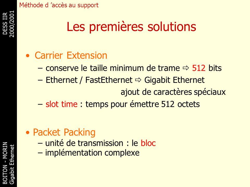 BOITON - MORINDESS IIR Gigabit Ethernet 2000/2001 Les premières solutions Carrier Extension –conserve le taille minimum de trame 512 bits –Ethernet /